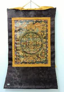 tangka tibetano